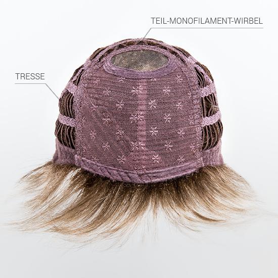 DELNI MONOFILAMENT - MONO SWIRLS Ta vrsta lasulje ima monofilament na območju vretenc. Lasje se v to kožno tkivo ročno privežejo. Zaradi tega lasulja izgleda popolnoma naravno na območju vretenc. Preostala obleka je poudarjena. Lasje so prišiti na drobne bombažne trakove. Votki se dobro prilagajajo obliki glave in imajo zelo dobro kroženje zraka.